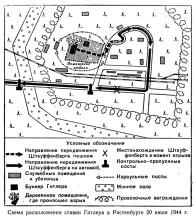 Схема расположения ставки Гитлера в Растенбурге 20 июля 1944 года